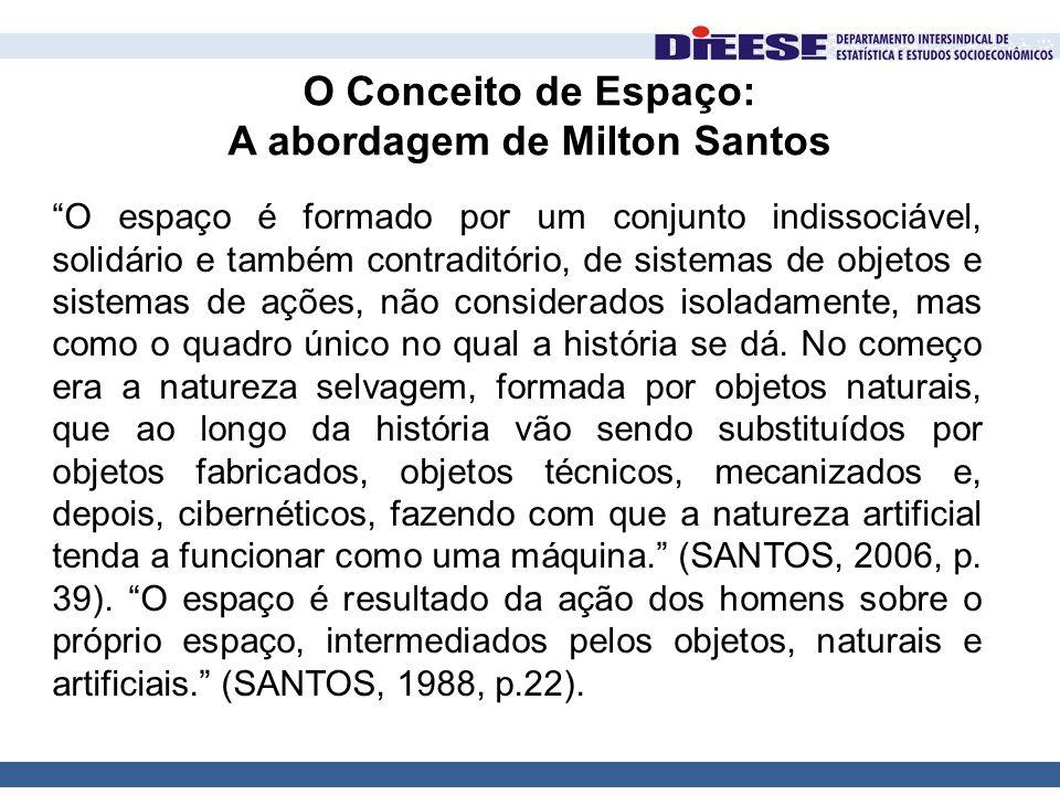 A abordagem de Milton Santos