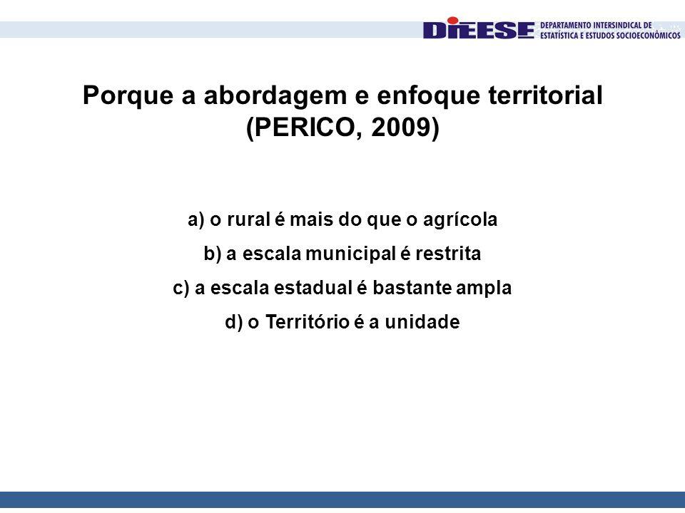Porque a abordagem e enfoque territorial (PERICO, 2009)