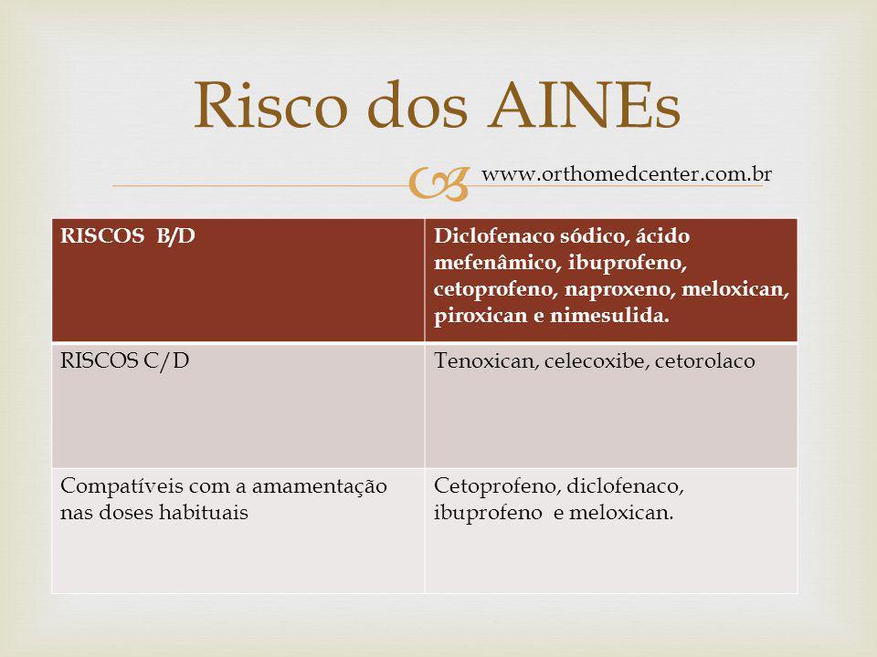 Risco dos AINEs www.orthomedcenter.com.br RISCOS B/D