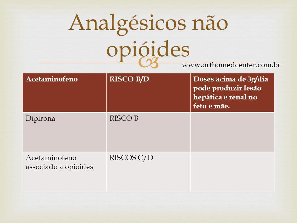 Analgésicos não opióides