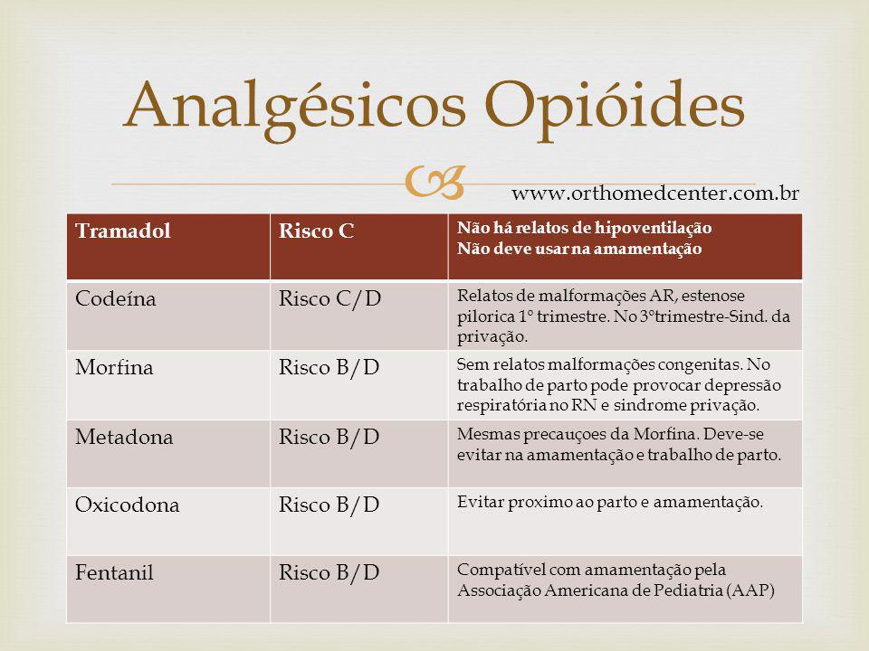 Analgésicos Opióides www.orthomedcenter.com.br Tramadol Risco C