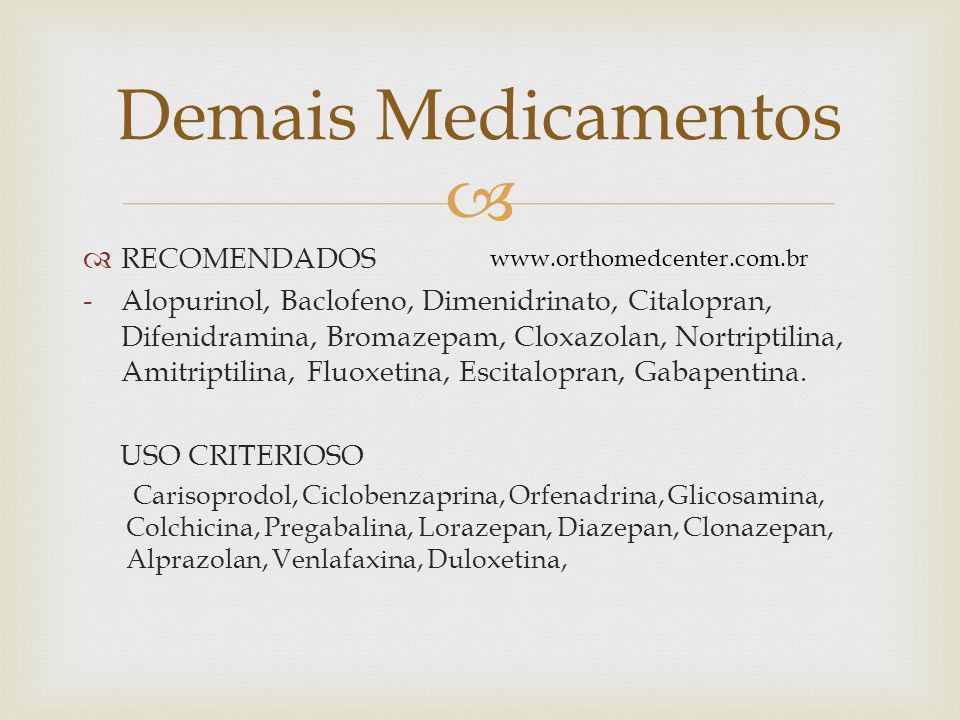 Demais Medicamentos RECOMENDADOS