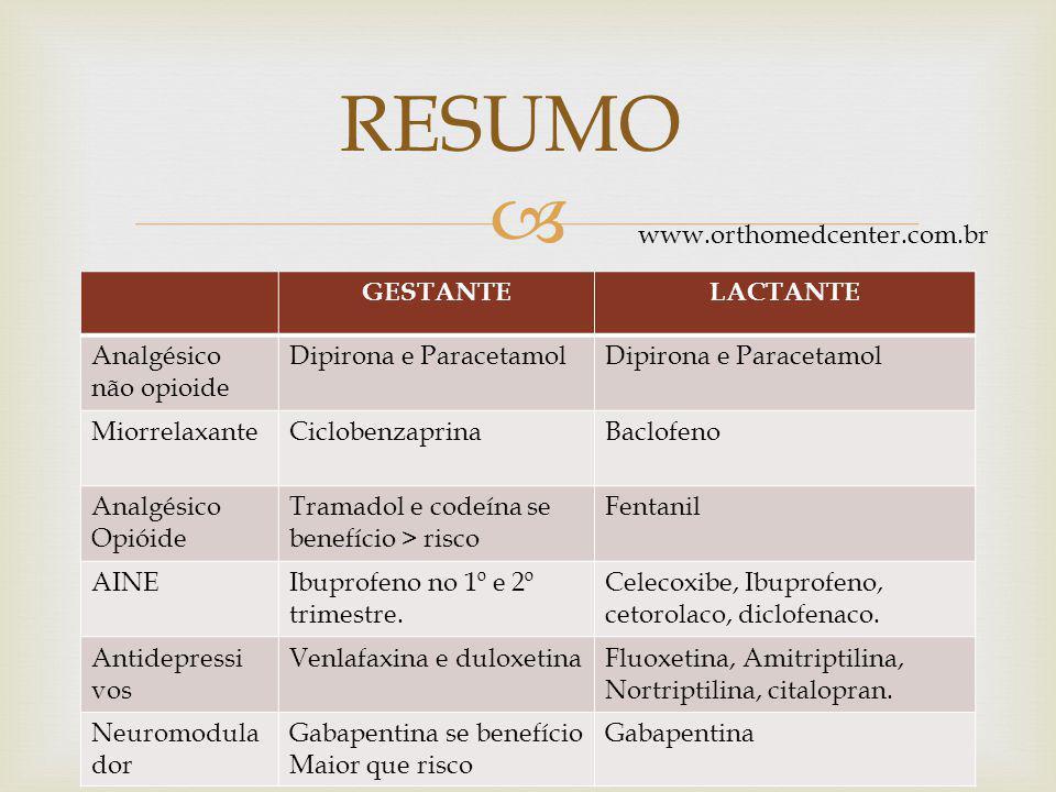 RESUMO www.orthomedcenter.com.br GESTANTE LACTANTE
