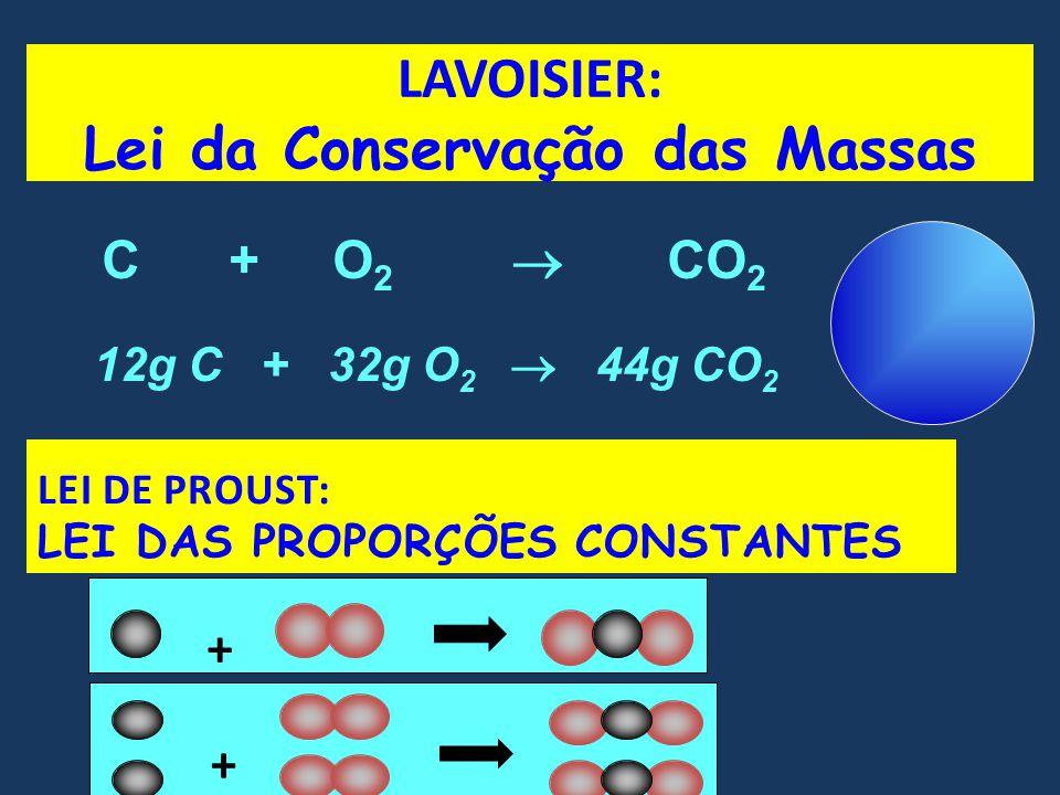 LAVOISIER: Lei da Conservação das Massas