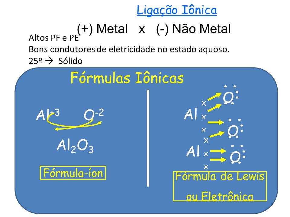 Fórmulas Iônicas O Al+3 O-2 Al Al2O3 (+) Metal x (-) Não Metal
