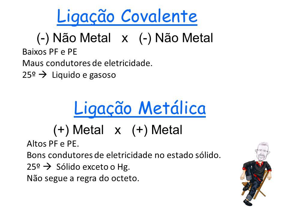 Ligação Covalente Ligação Metálica (-) Não Metal x (-) Não Metal
