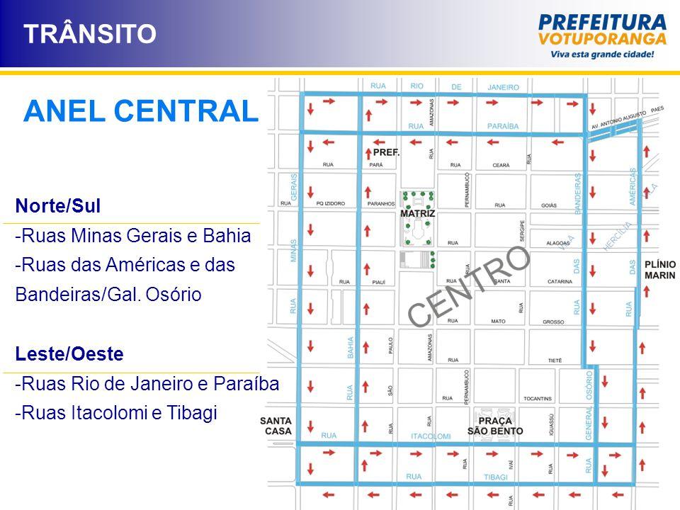 ANEL CENTRAL TRÂNSITO Norte/Sul Ruas Minas Gerais e Bahia