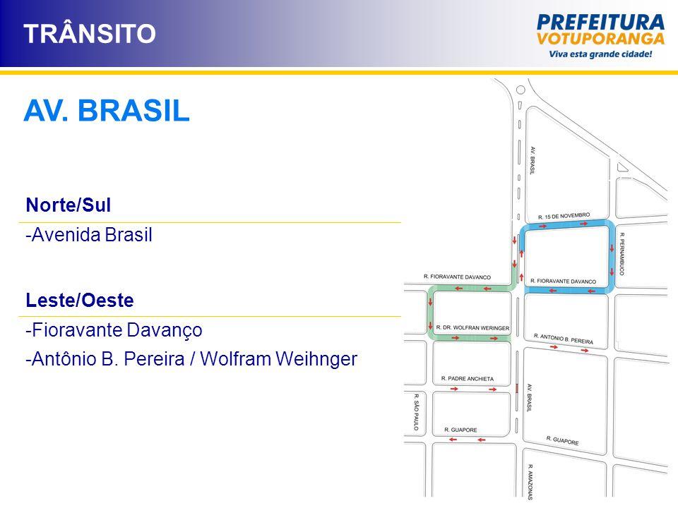 AV. BRASIL TRÂNSITO Norte/Sul Avenida Brasil Leste/Oeste