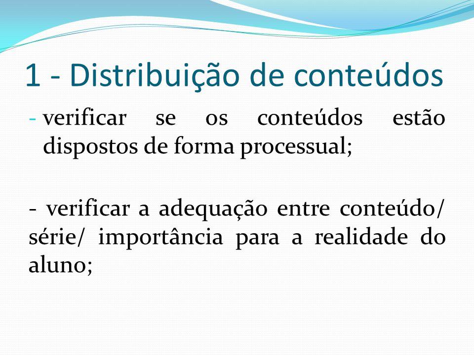 1 - Distribuição de conteúdos