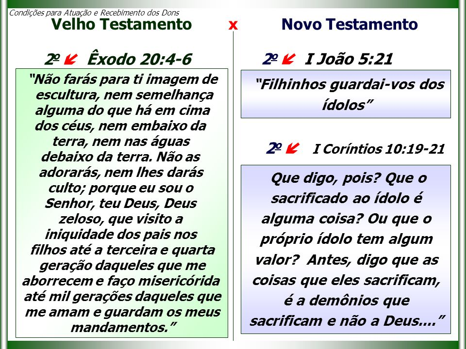 Novo Testamento 2o  Êxodo 20:4-6 Filhinhos guardai-vos dos ídolos