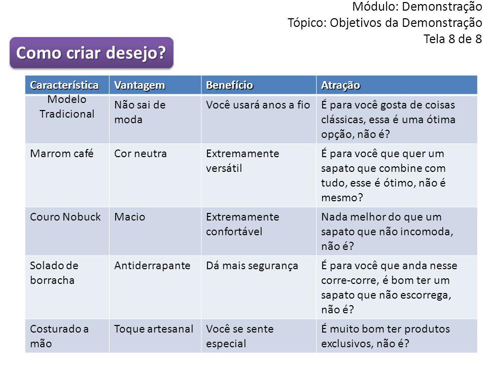 Módulo: Demonstração Tópico: Objetivos da Demonstração Tela 8 de 8