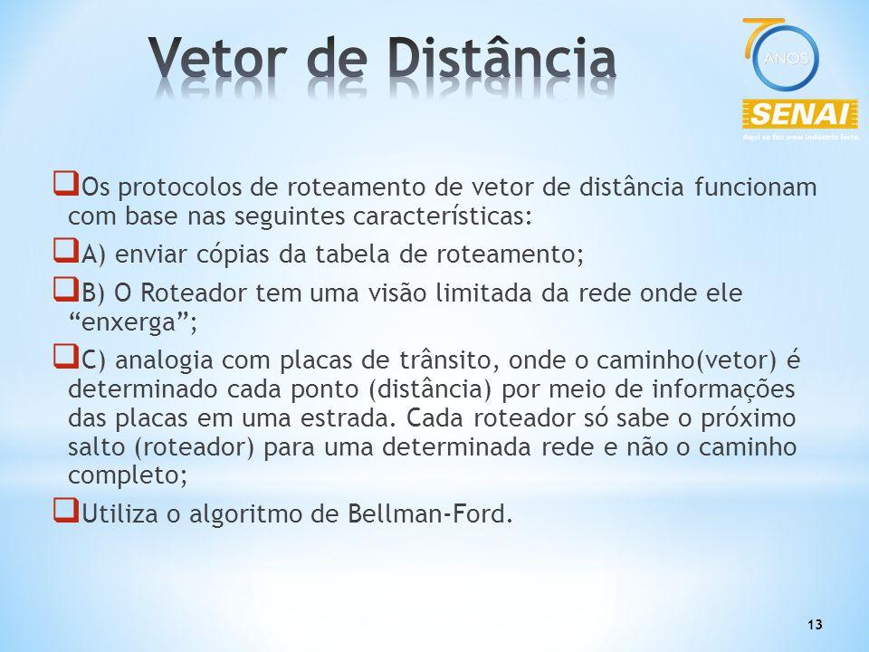 Vetor de Distância Os protocolos de roteamento de vetor de distância funcionam com base nas seguintes características: