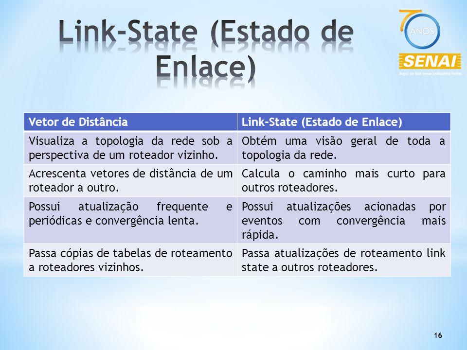 Link-State (Estado de Enlace)