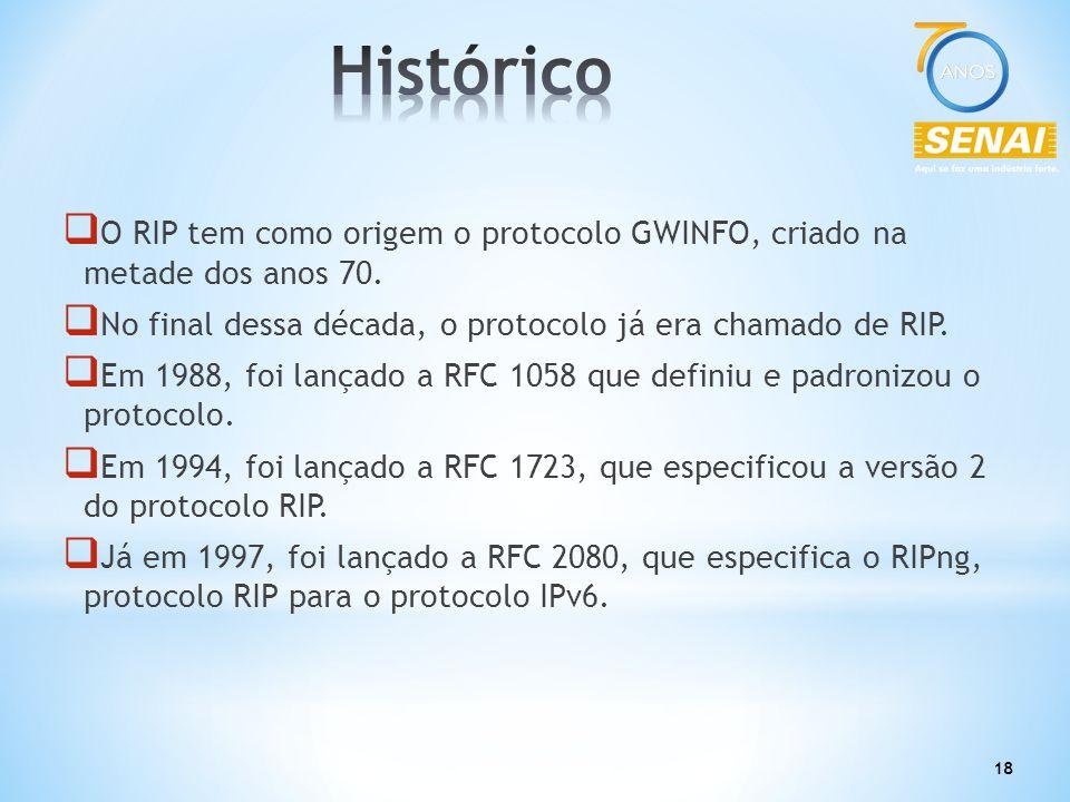 Histórico O RIP tem como origem o protocolo GWINFO, criado na metade dos anos 70. No final dessa década, o protocolo já era chamado de RIP.