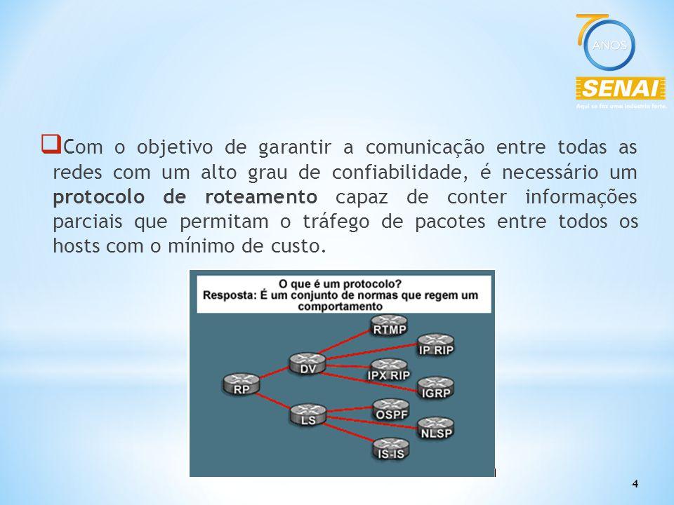 Com o objetivo de garantir a comunicação entre todas as redes com um alto grau de confiabilidade, é necessário um protocolo de roteamento capaz de conter informações parciais que permitam o tráfego de pacotes entre todos os hosts com o mínimo de custo.