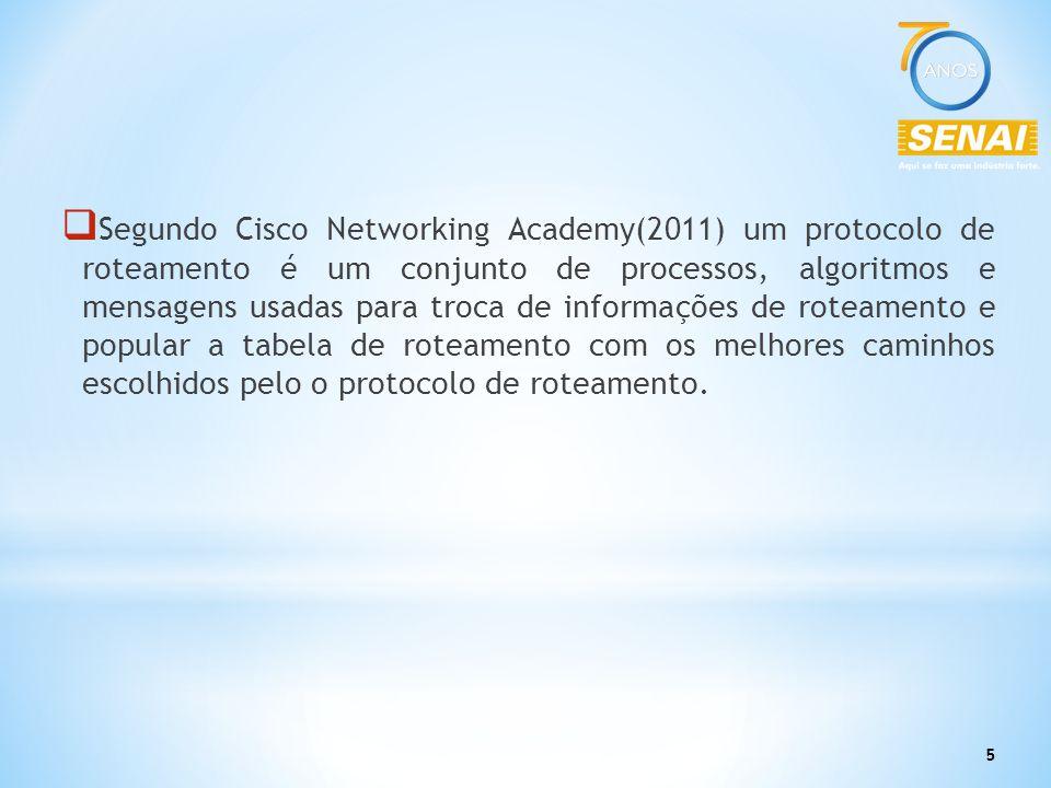 Segundo Cisco Networking Academy(2011) um protocolo de roteamento é um conjunto de processos, algoritmos e mensagens usadas para troca de informações de roteamento e popular a tabela de roteamento com os melhores caminhos escolhidos pelo o protocolo de roteamento.