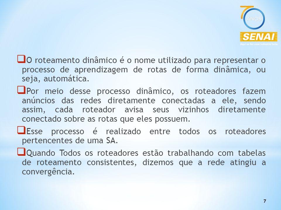 O roteamento dinâmico é o nome utilizado para representar o processo de aprendizagem de rotas de forma dinâmica, ou seja, automática.