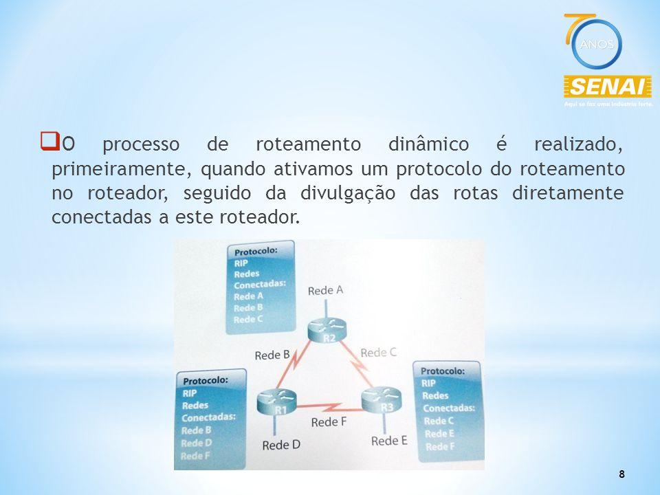 O processo de roteamento dinâmico é realizado, primeiramente, quando ativamos um protocolo do roteamento no roteador, seguido da divulgação das rotas diretamente conectadas a este roteador.