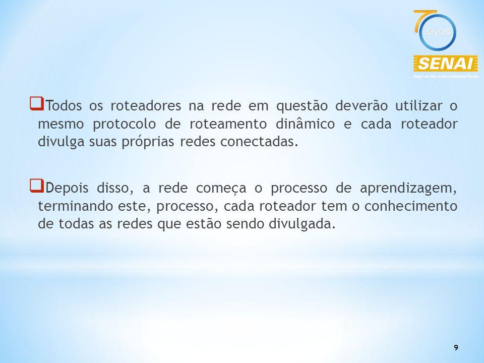 Todos os roteadores na rede em questão deverão utilizar o mesmo protocolo de roteamento dinâmico e cada roteador divulga suas próprias redes conectadas.