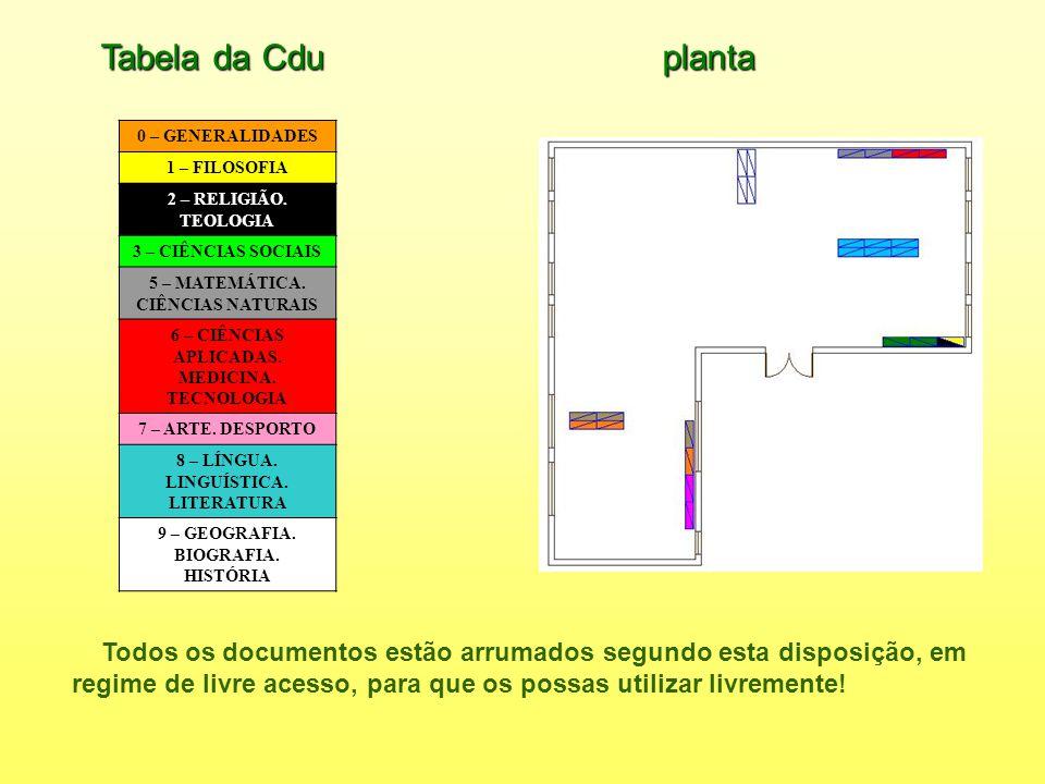 Tabela da Cdu planta 0 – GENERALIDADES. 1 – FILOSOFIA. 2 – RELIGIÃO. TEOLOGIA.