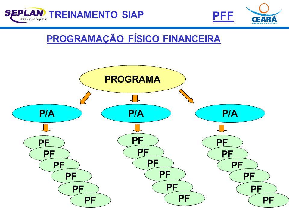 PROGRAMAÇÃO FÍSICO FINANCEIRA