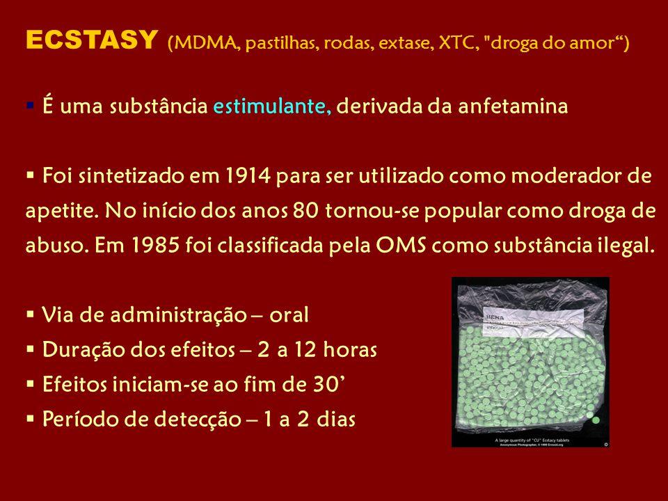 ECSTASY (MDMA, pastilhas, rodas, extase, XTC, droga do amor )