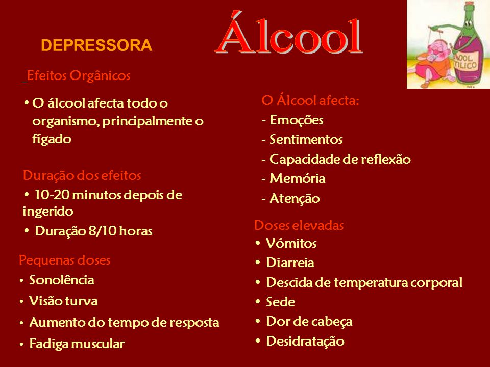 Álcool DEPRESSORA Efeitos Orgânicos