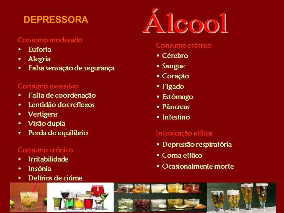 Álcool DEPRESSORA Consumo moderado Euforia Consumo crónico Alegria