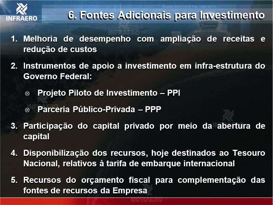 6. Fontes Adicionais para Investimento