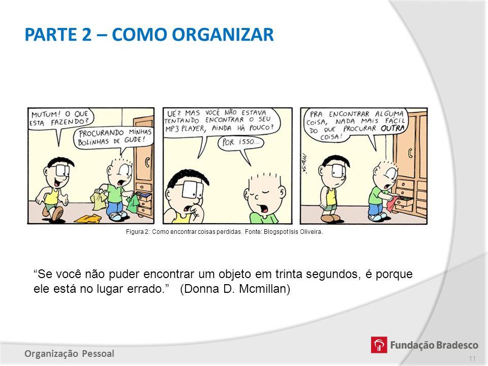 PARTE 2 – COMO ORGANIZAR Figura 2: Como encontrar coisas perdidas. Fonte: Blogspot Isis Oliveira.
