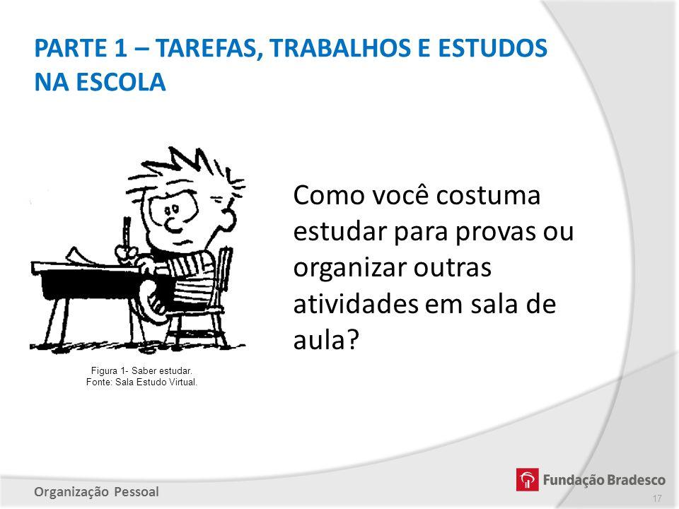 Fonte: Sala Estudo Virtual.