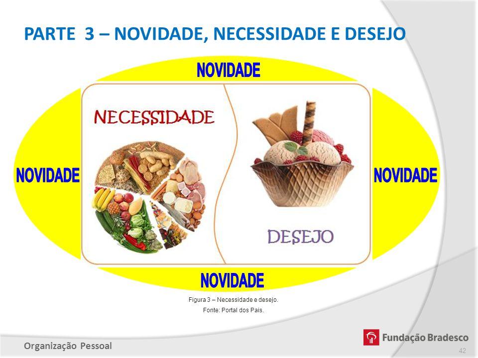 Figura 3 – Necessidade e desejo.