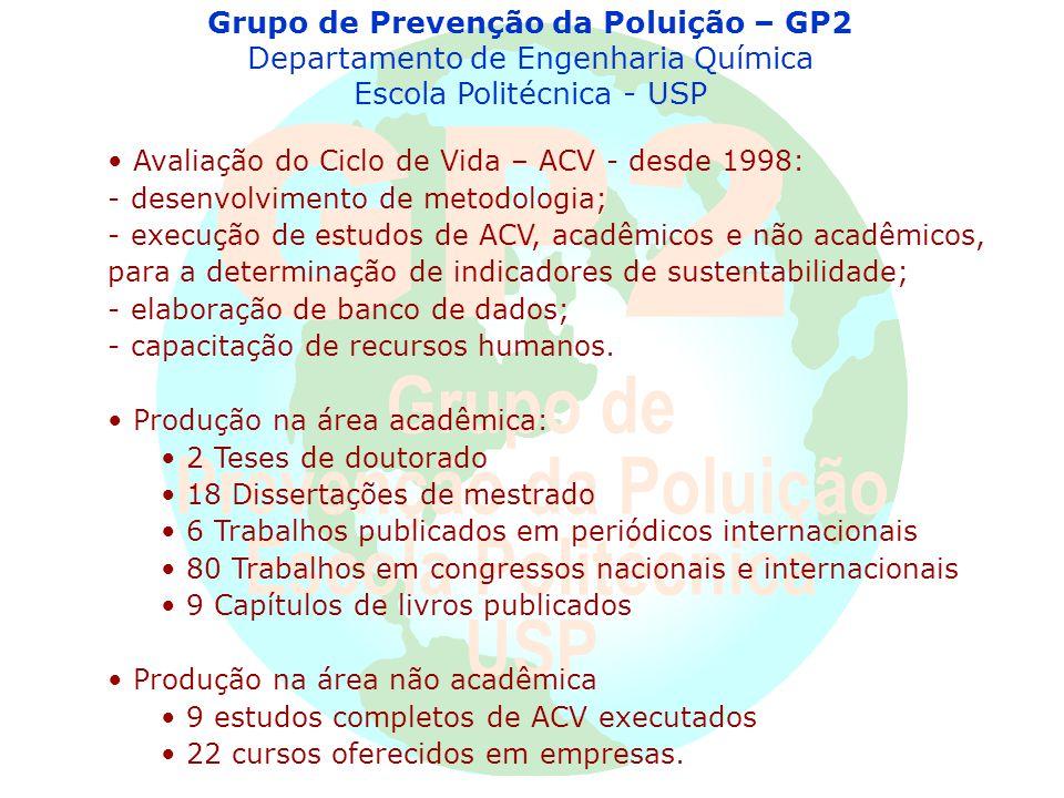 Grupo de Prevenção da Poluição – GP2