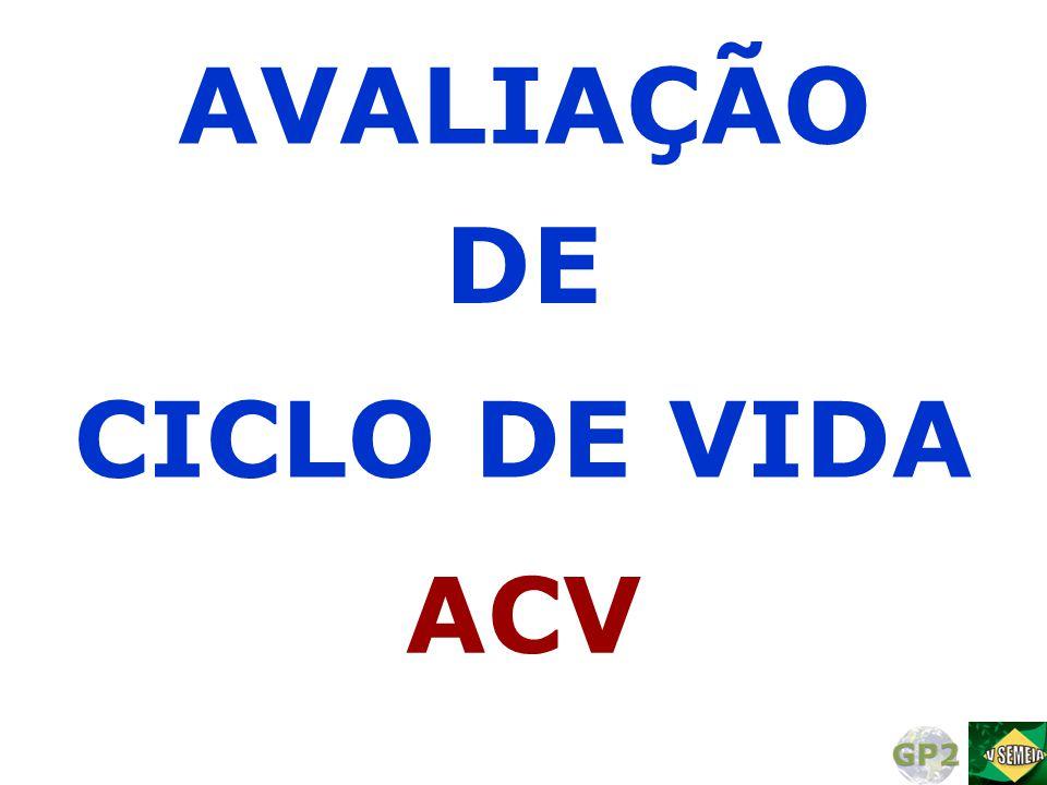 AVALIAÇÃO DE CICLO DE VIDA ACV