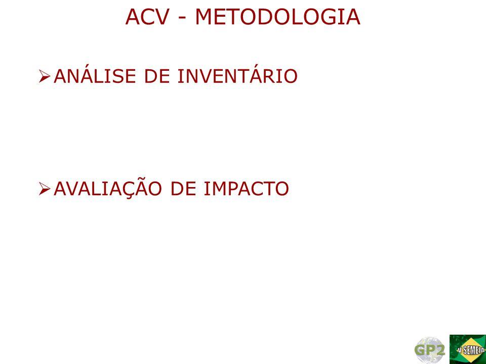 ACV - METODOLOGIA ANÁLISE DE INVENTÁRIO AVALIAÇÃO DE IMPACTO