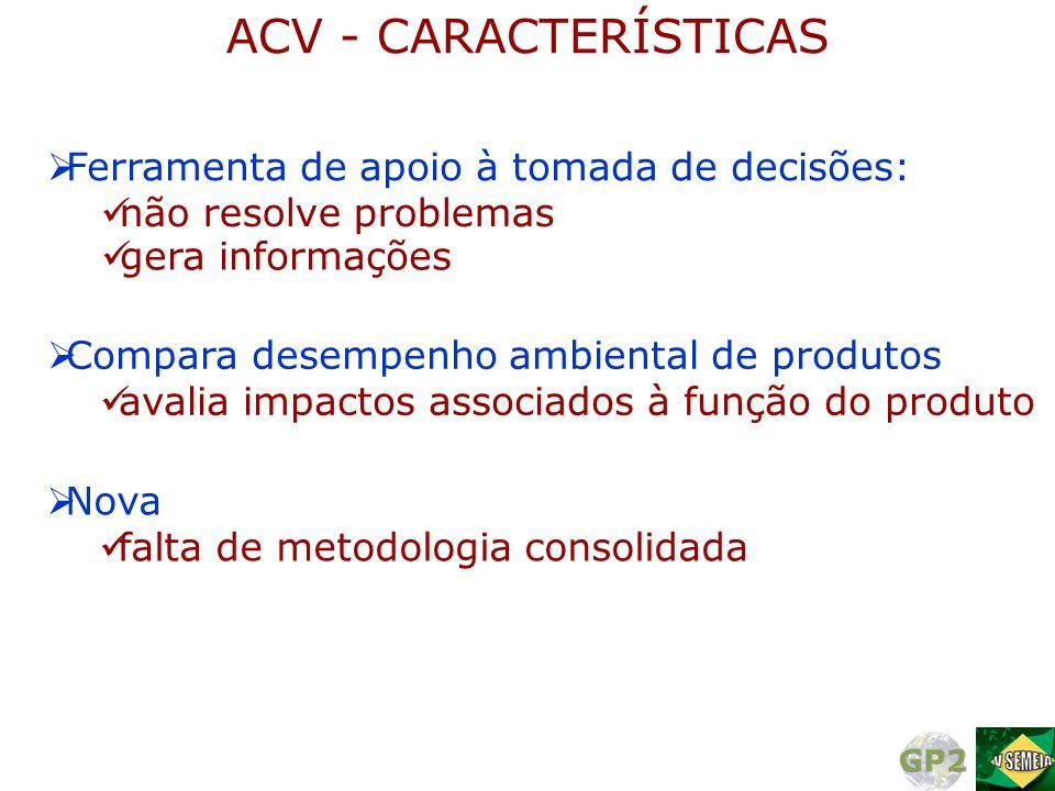 ACV - CARACTERÍSTICAS Ferramenta de apoio à tomada de decisões: