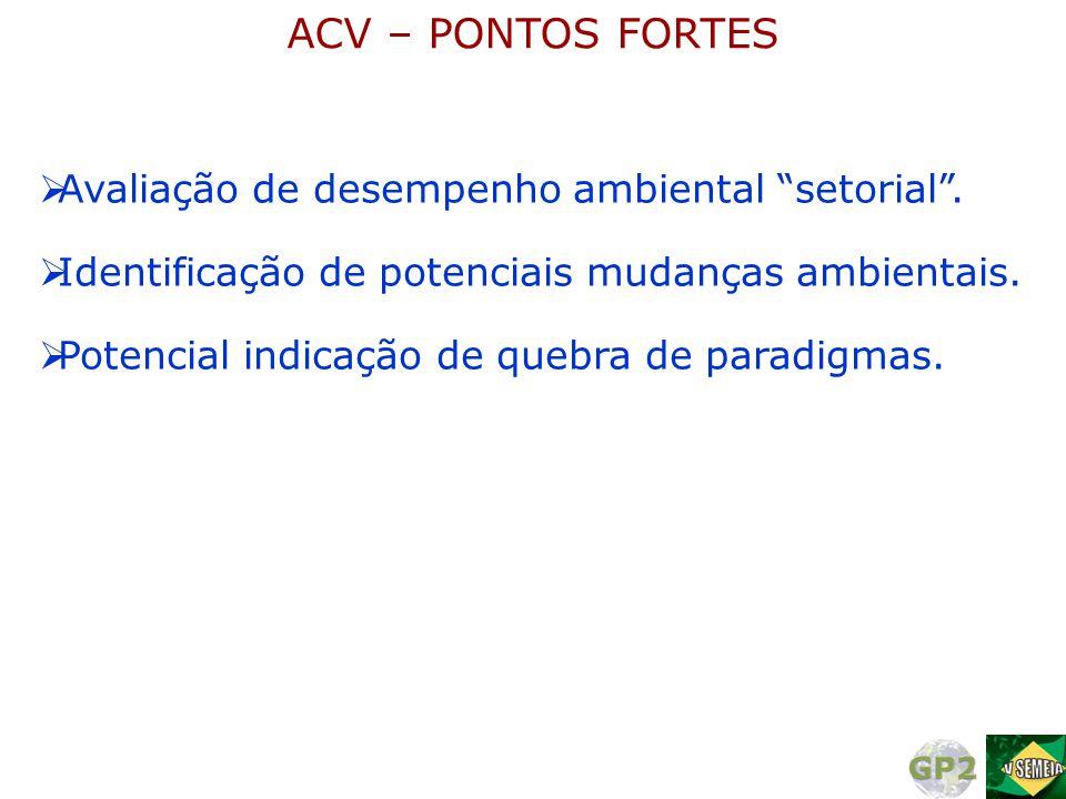 ACV – PONTOS FORTES Avaliação de desempenho ambiental setorial .