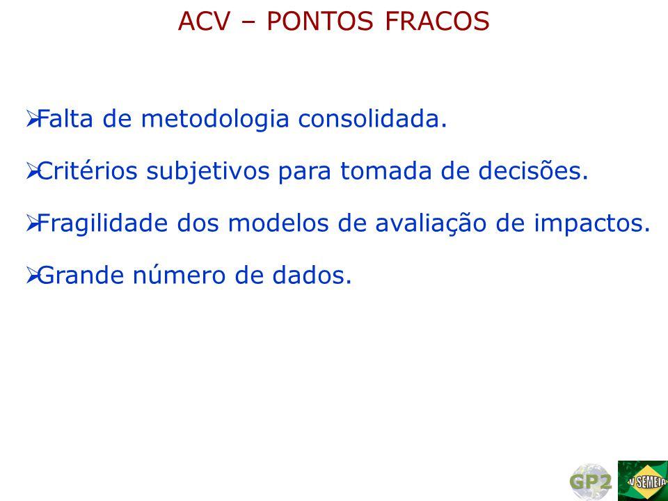 ACV – PONTOS FRACOS Falta de metodologia consolidada.