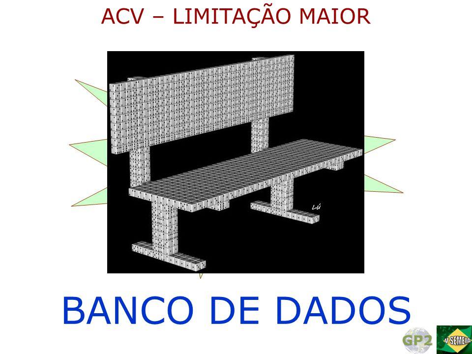 SOLUÇÃO BANCO DE DADOS ACV – LIMITAÇÃO MAIOR
