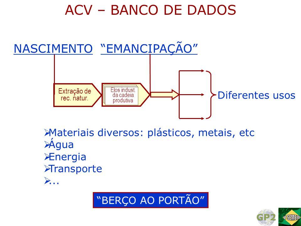 ACV – BANCO DE DADOS NASCIMENTO EMANCIPAÇÃO Diferentes usos