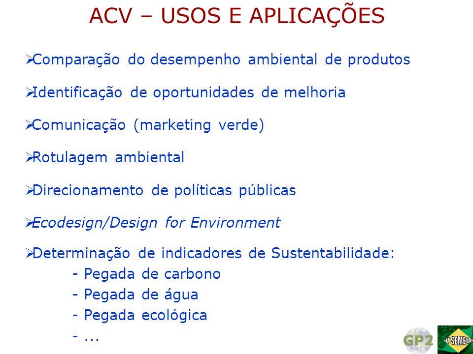 ACV – USOS E APLICAÇÕES Comparação do desempenho ambiental de produtos