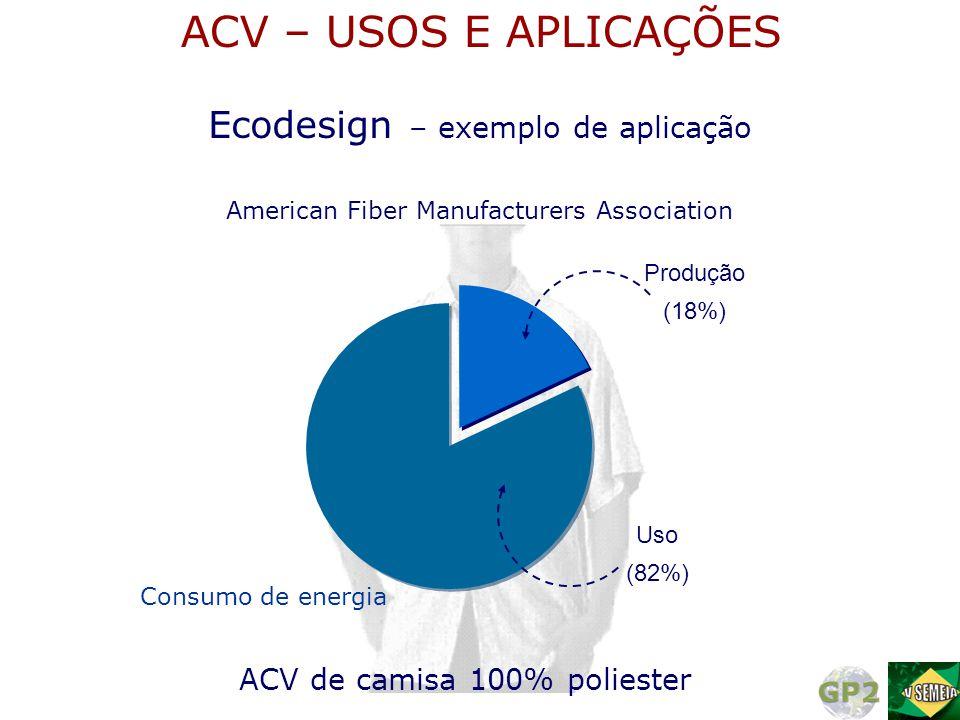 ACV – USOS E APLICAÇÕES Ecodesign – exemplo de aplicação