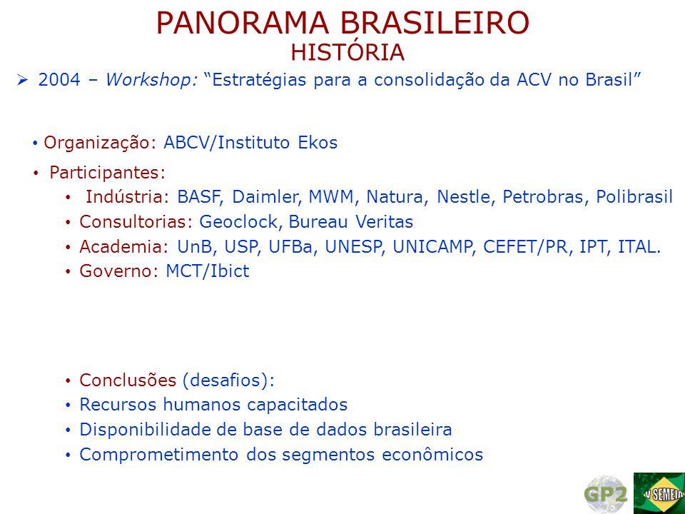 PANORAMA BRASILEIRO HISTÓRIA