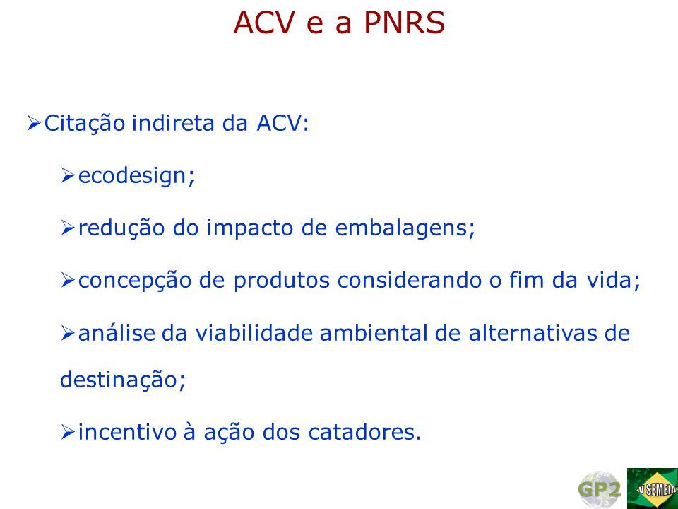 ACV e a PNRS Citação indireta da ACV: ecodesign;