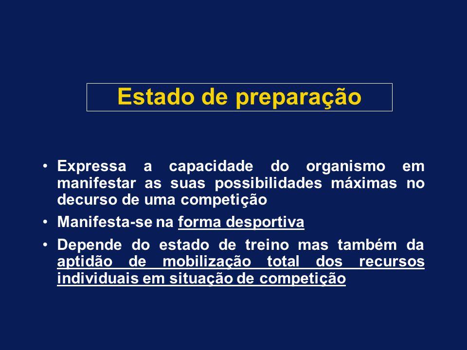 Estado de preparação Expressa a capacidade do organismo em manifestar as suas possibilidades máximas no decurso de uma competição.