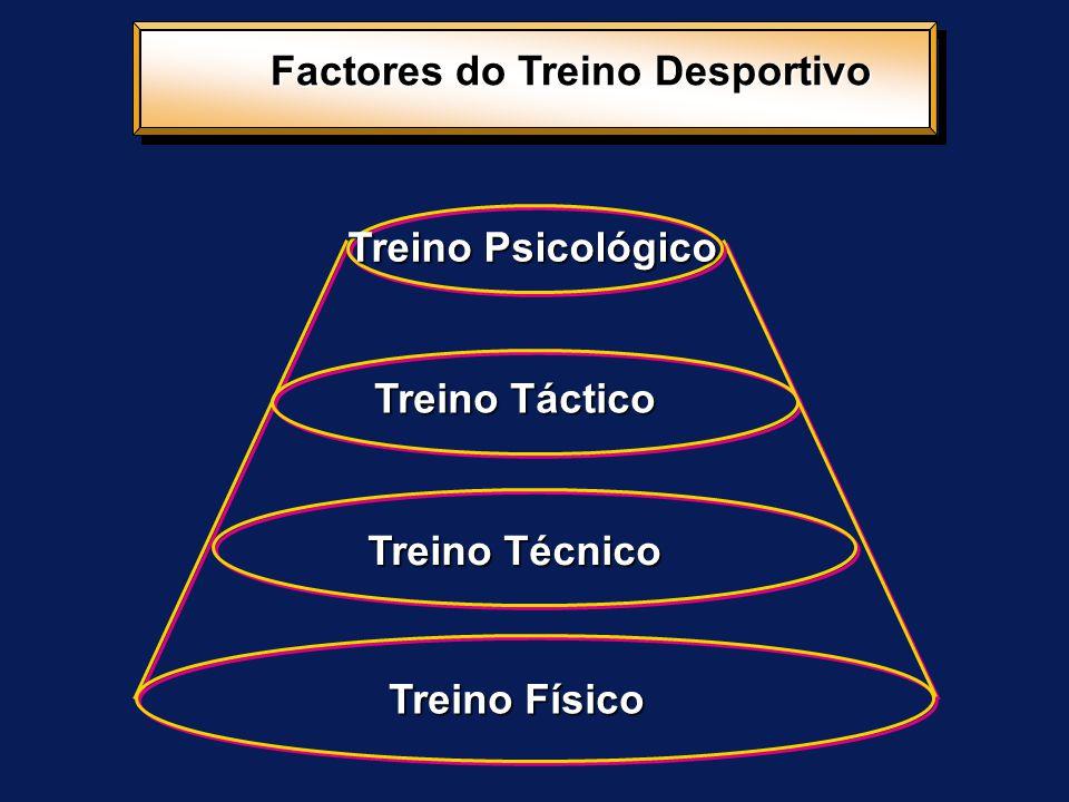 Factores do Treino Desportivo