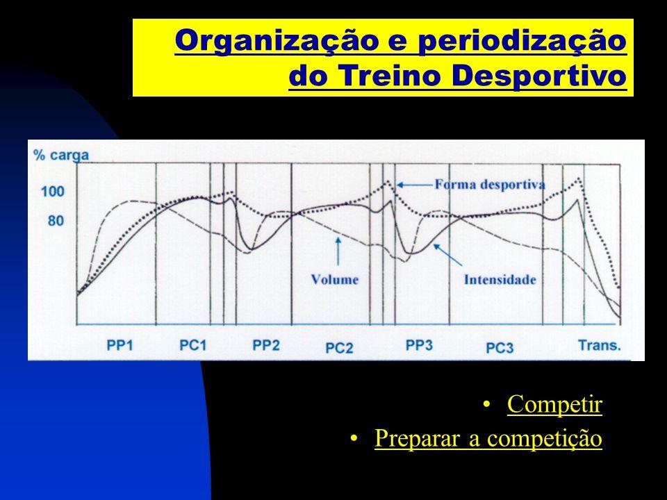 Organização e periodização do Treino Desportivo