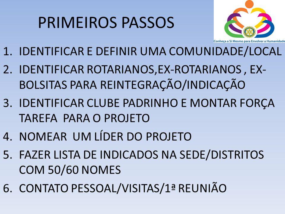 PRIMEIROS PASSOS IDENTIFICAR E DEFINIR UMA COMUNIDADE/LOCAL