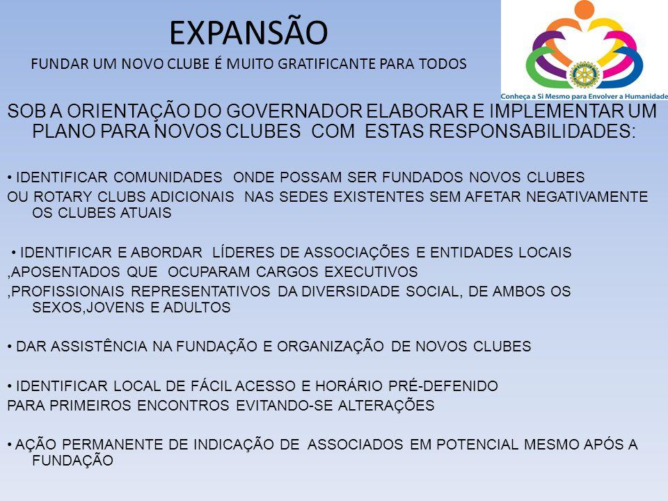 EXPANSÃO FUNDAR UM NOVO CLUBE É MUITO GRATIFICANTE PARA TODOS