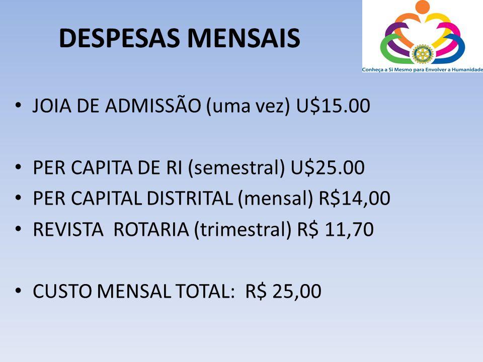 DESPESAS MENSAIS JOIA DE ADMISSÃO (uma vez) U$15.00
